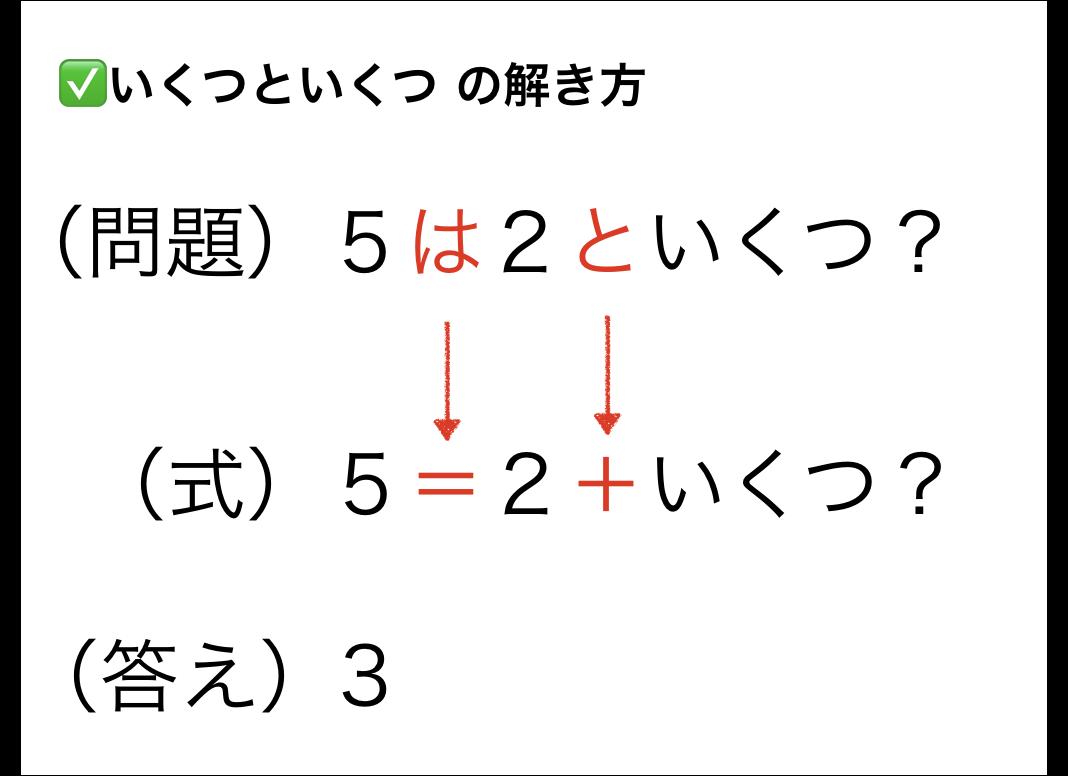 5は2といくつ?の教え方