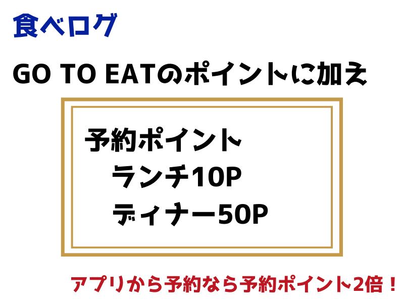 食べログのGO TO EAT