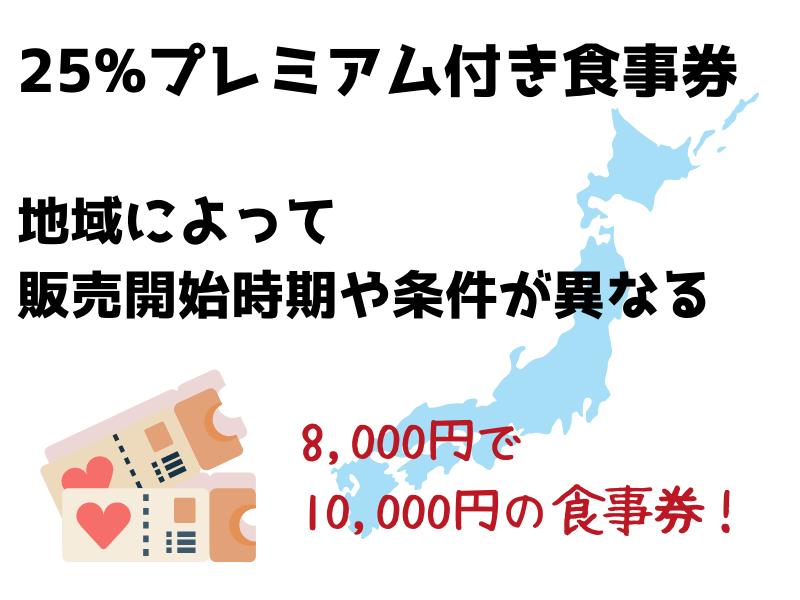 gotoイート北海道のプレミアム食事券販売について